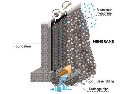 Protecto-Drain Plugs