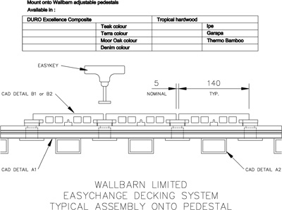 EasyChange Typical Assembly (onto Pedestal)