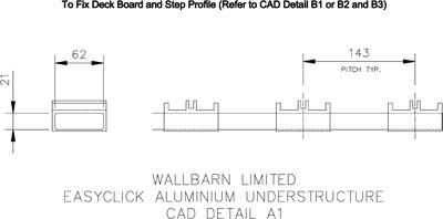 Easyclick Aluminium Understructure (CAD Detail A1)
