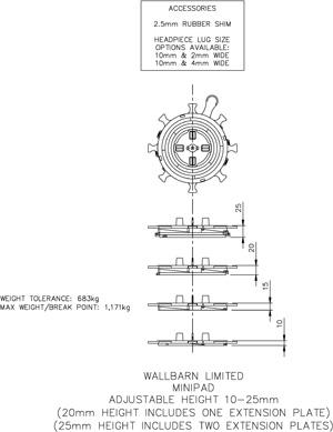 Minipad 10-25mm
