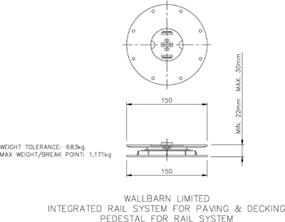 Pedestal for rail system