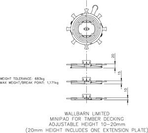 TD Minipad 10mm-20mm