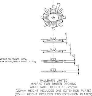 TD Minipad 10-25mm