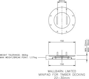 TD Minipad 22-30mm